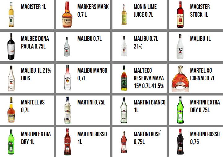 GRAFICKÁ DATABÁZE ALKOHOLU